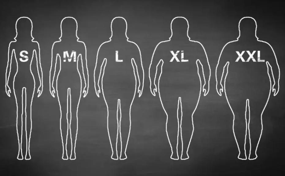 中国肥胖人群超过5成,管住嘴之前必须先做这5件事,很重要!